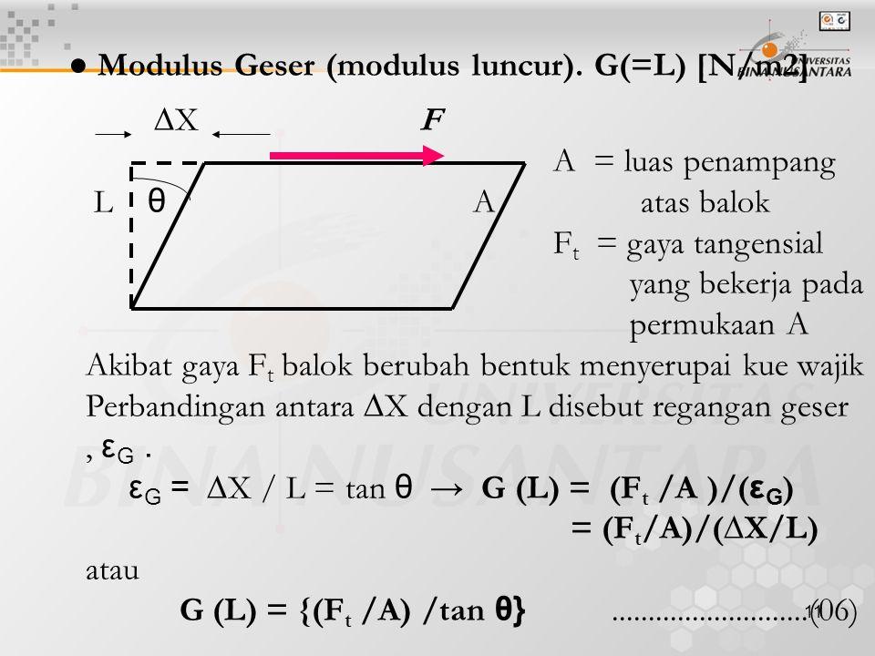 ● Modulus Geser (modulus luncur). G(=L) [N/m2]